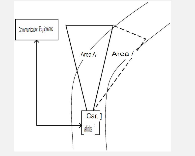 Huawei vehicle patent