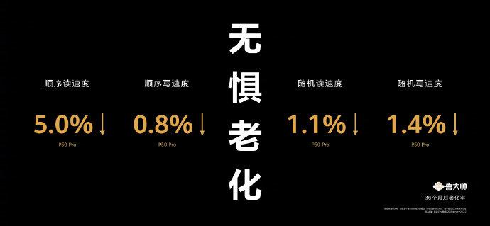 Huawei P50 series smooth performance