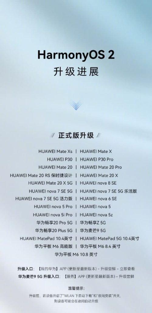 HarmonyOS 2.0 stable device list